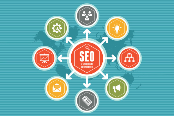 best houston seo expert company local online marketing agency choosing the right keywords